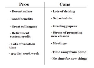 Job Pros Cons